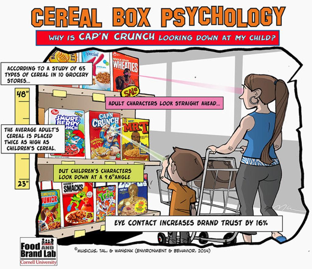 Psicologia dos cereais