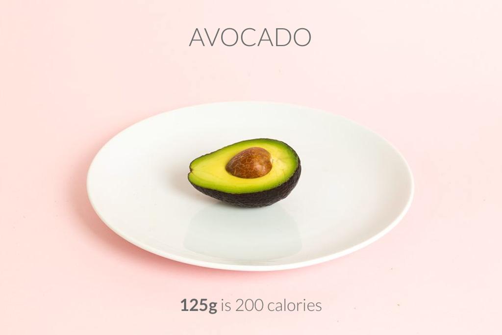 Enxergando as invisíveis calorias do abacate