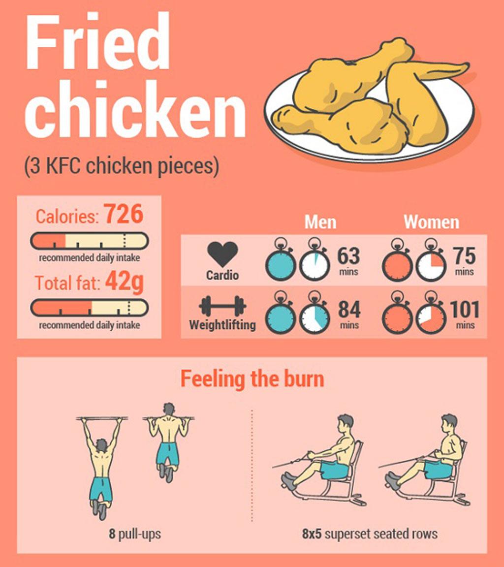 malhando-a-ceia-frango-frito