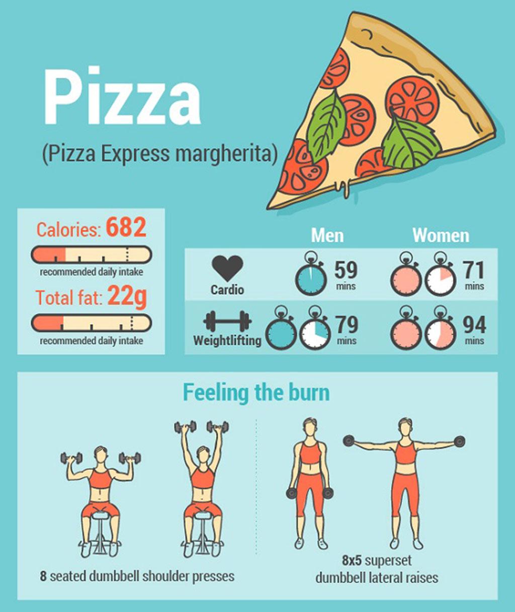 malhando-a-ceia-pizza