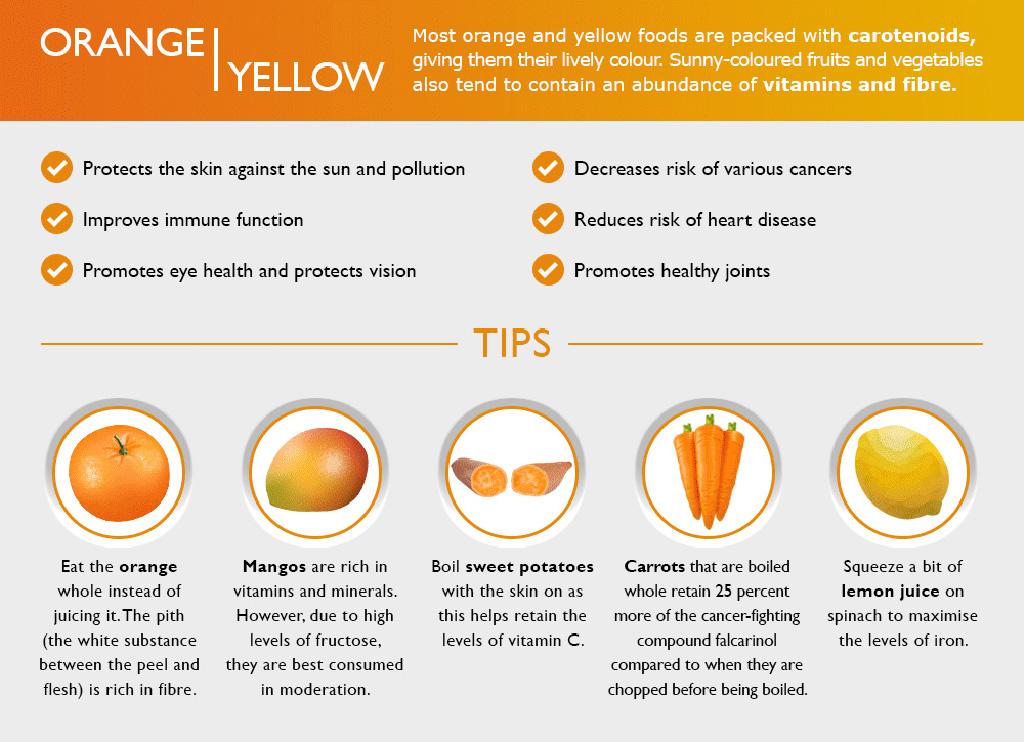 laranja-e-amarelo