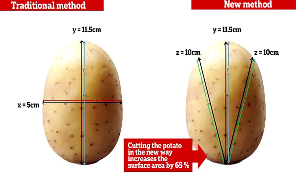 corte-a-30-graus-fazem-batatas-coradas-perfeitas
